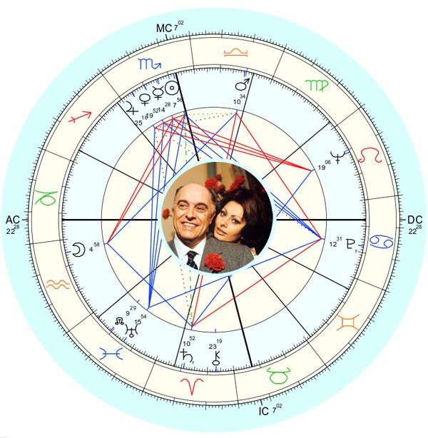 Софи Лорен + Карло Понти